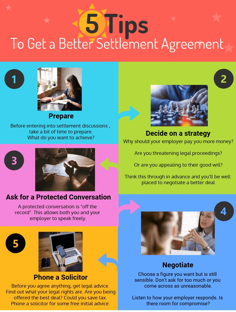 Better Settlement Agreement